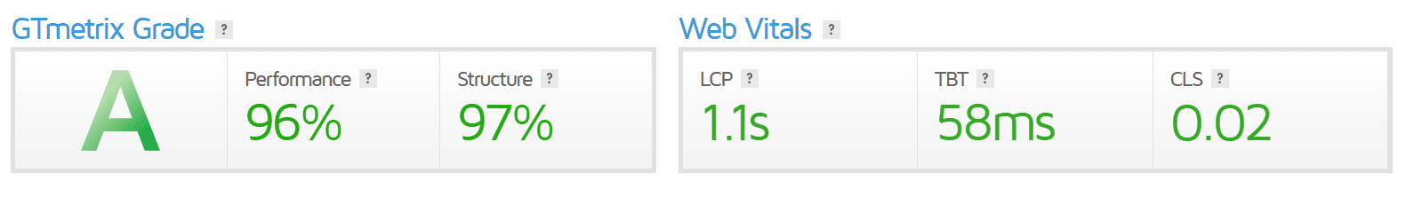 Divi Page Speed Report